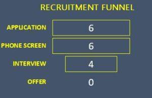 HR-Report-Sheet
