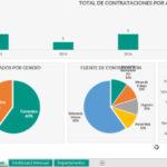 KPI-Template-Excel