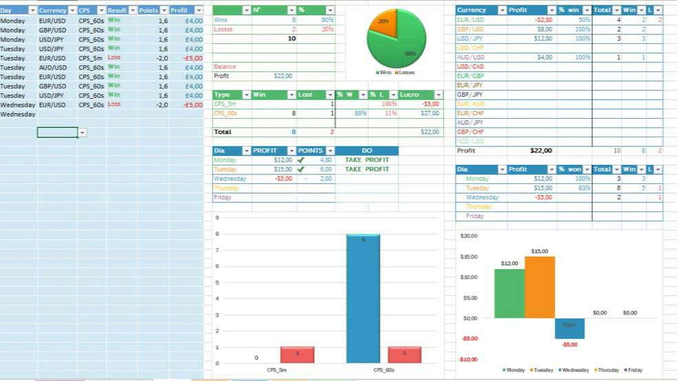 Money-Management-Excel-Sheet