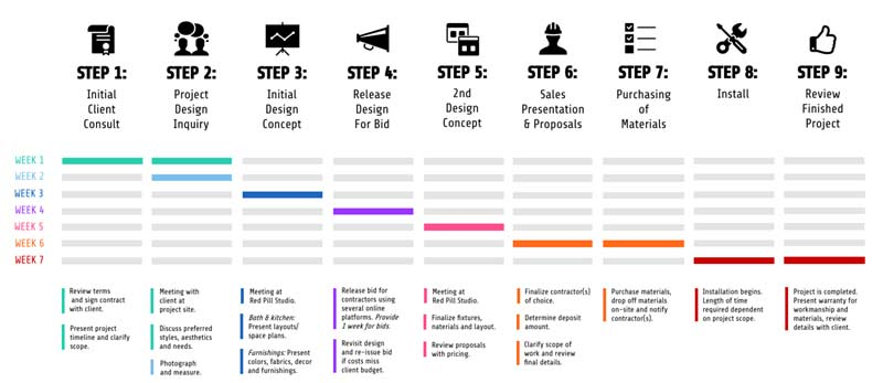 Project Plan Template Google Sheets