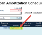 Mortgage Amortization Excel Template