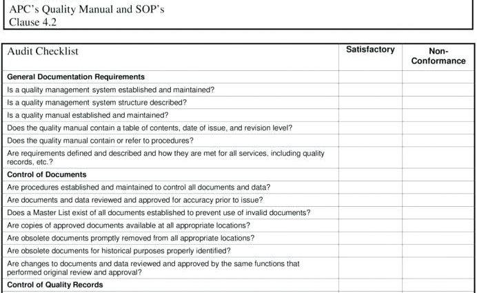 HR Audit Spreadsheet