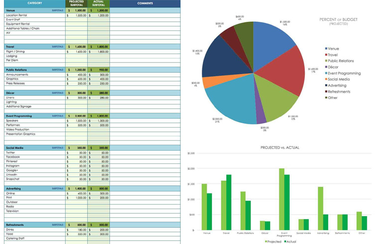 5 Year Financial Projection Template XLS